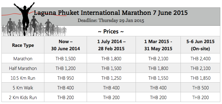 Laguna Phuket International Marathon 7 June 20152