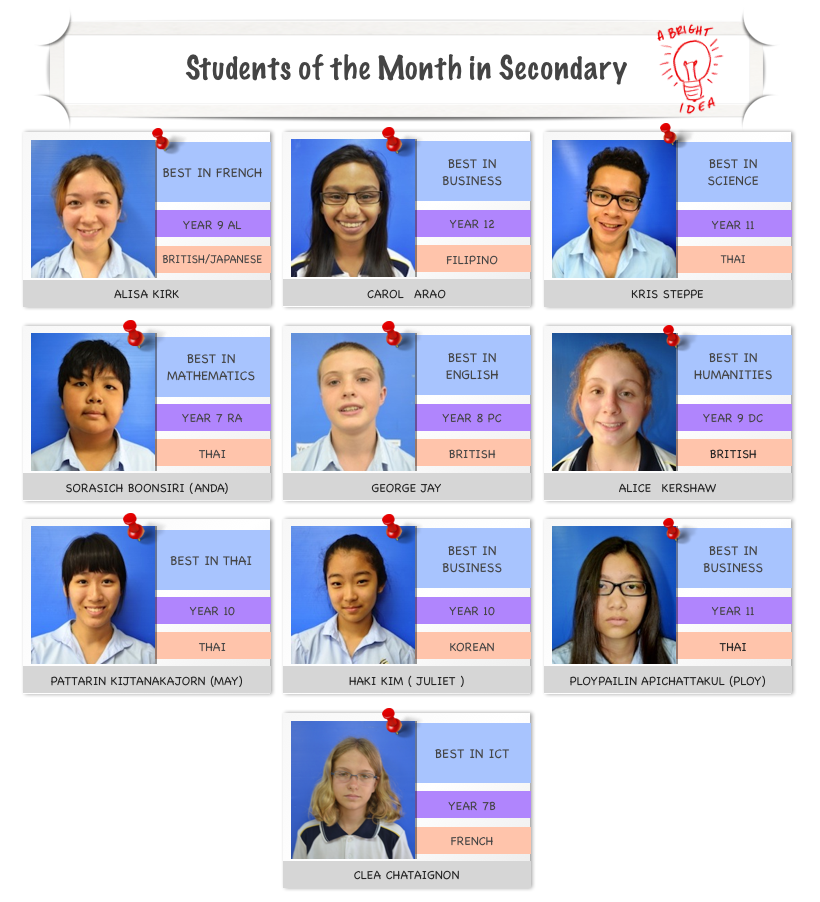 Students of the Month in Secondarysmall