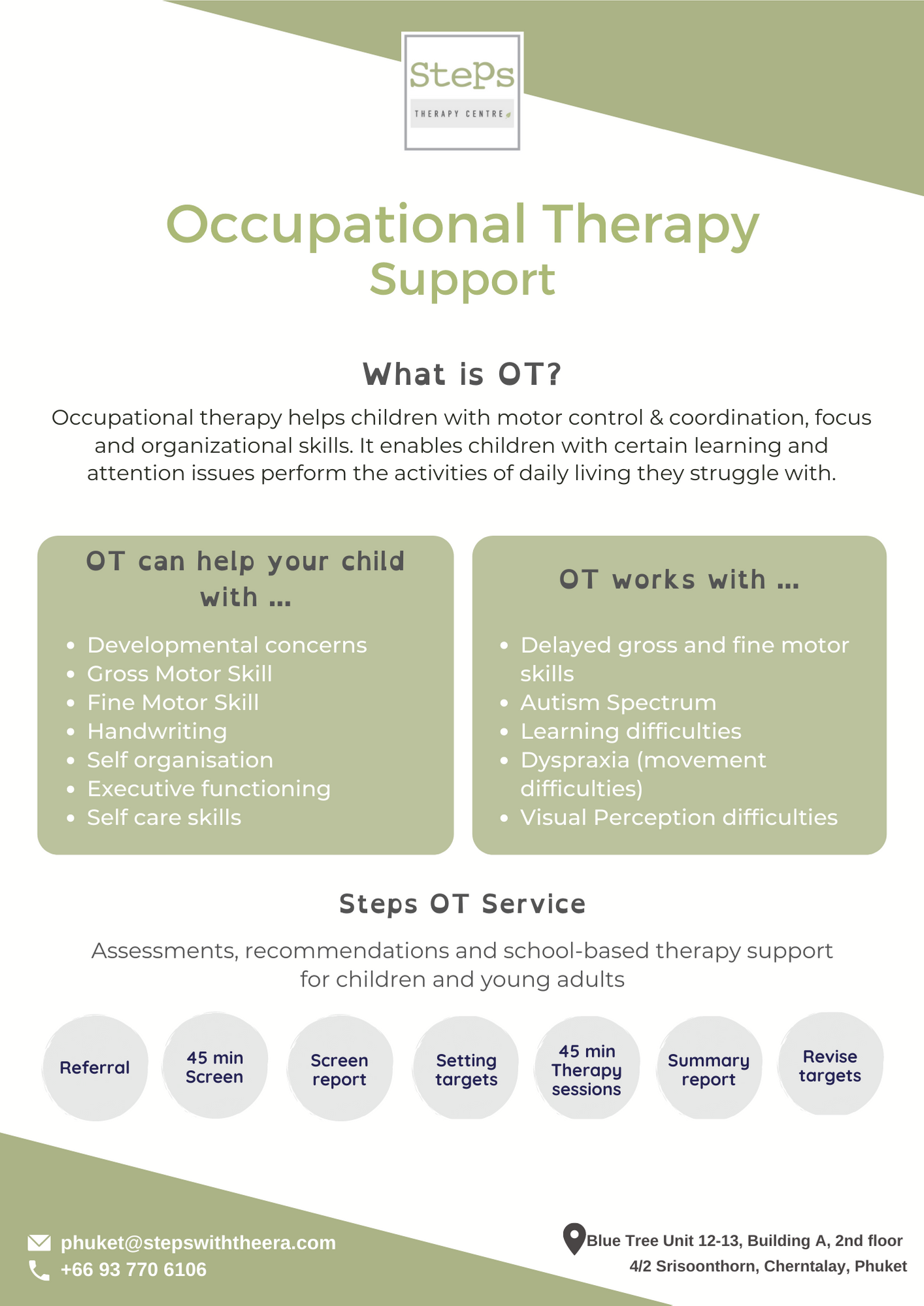 OT marketing Flyer