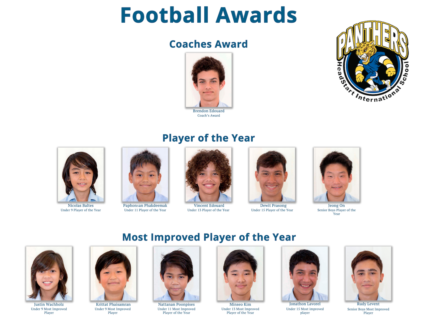 Sports Awards Panthers