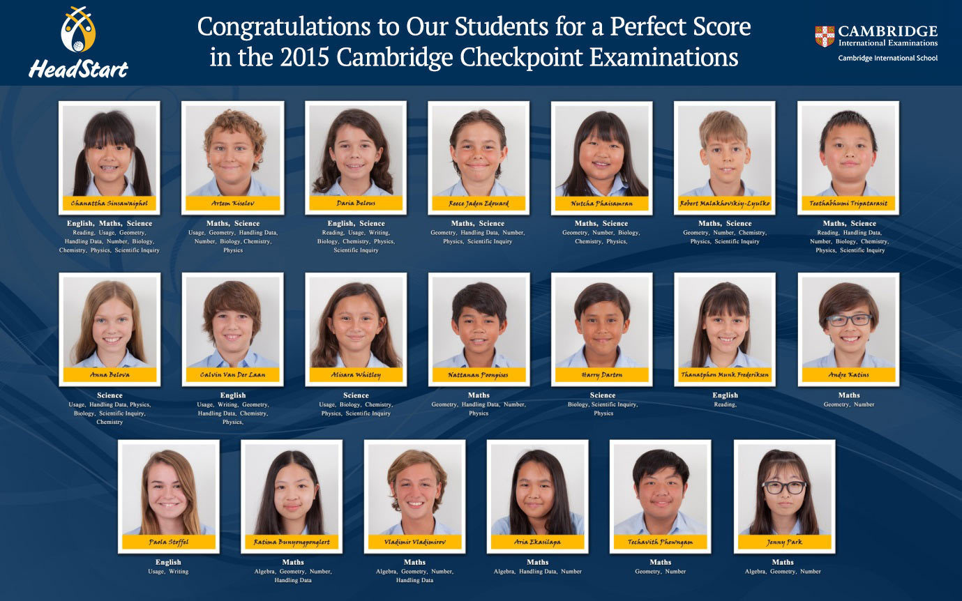 Primary and Secondary Students Gaining a Perfect Score in English Maths or Science
