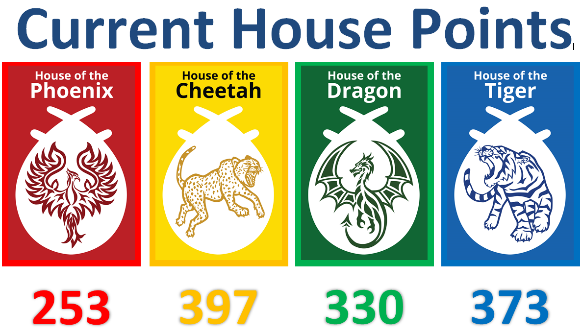 22 Sept House points