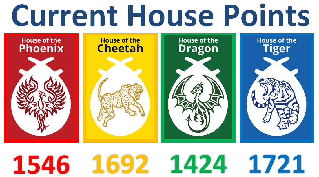 House Points