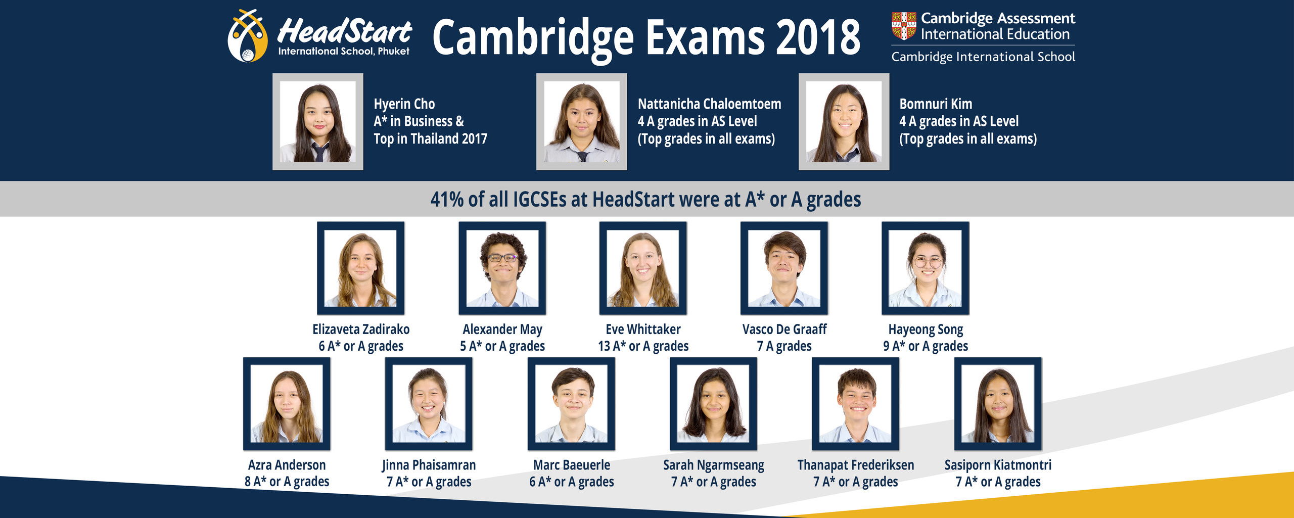 IGCSE Exam Success 2018 10.31x4.13 cm