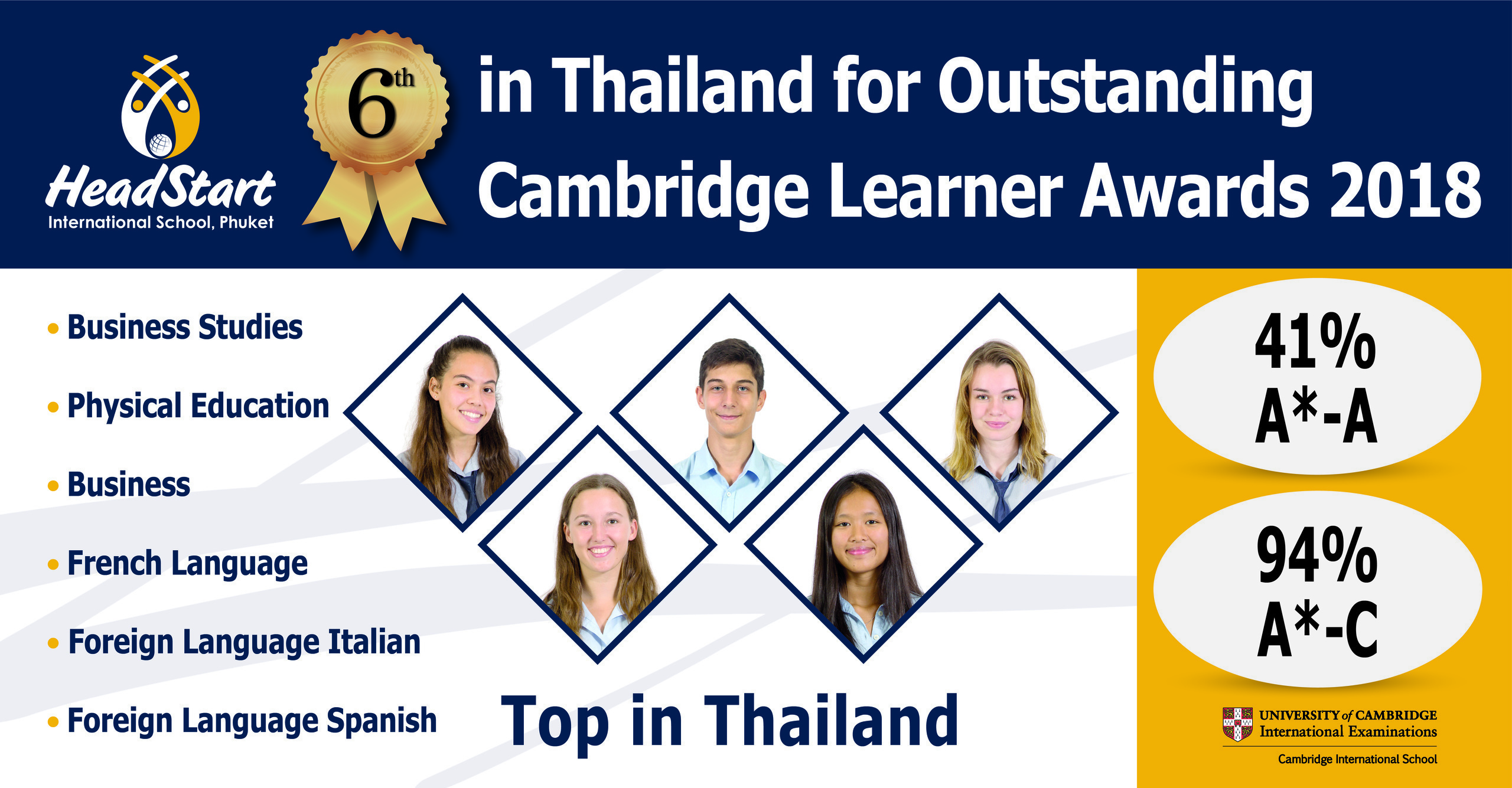 Ranked 6th in thailand for outstanding cambridge learner awards 600 x 308 cm 01